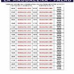 Tabella orari estivi sulla linea La Maddalena